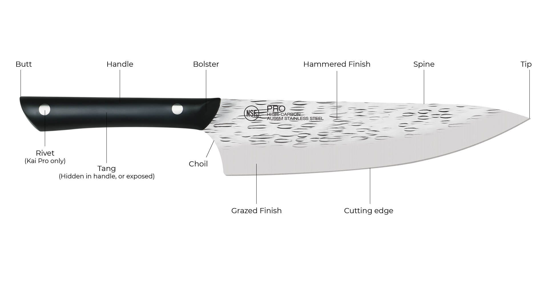 Knife anatomy front view diagram